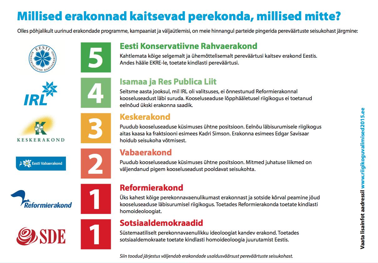 Väljavõte SAPTK poolt valimiste eel kõigis valimisringkondades levitatud voldikust