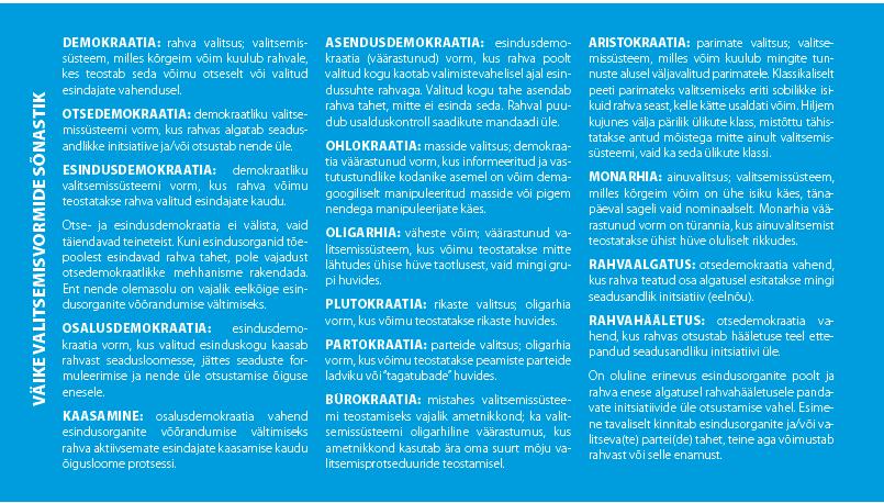 Valik mõistete määratlusi seonduvalt riigivalitsemi vormidega. Allikas: SAPTK
